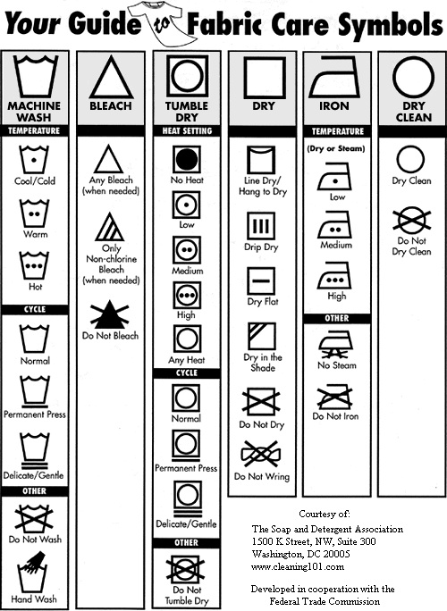 Symbols on The Tag in Your